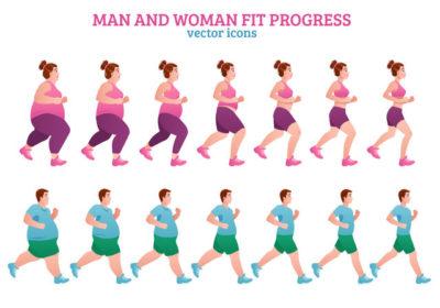 Jak schudnąć? Jak skutecznie schudnąć? to najczęściej wpisywane frazy w google. W artykule tym przedstawiono zasady które trzeba w tym procesie uwzględnić.